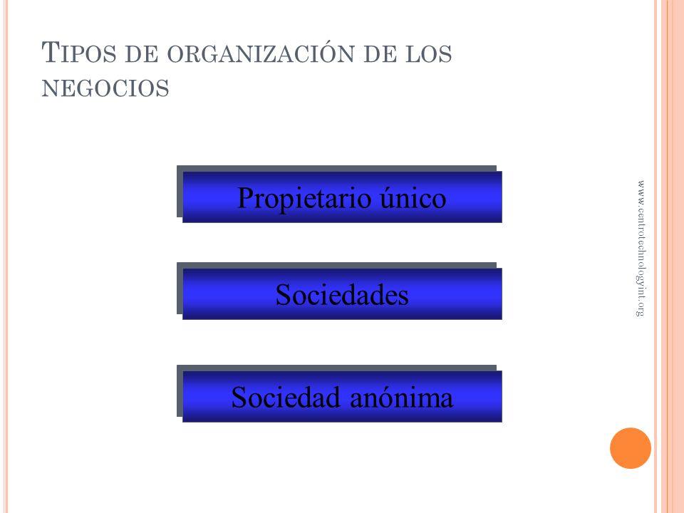 Tipos de organización de los negocios