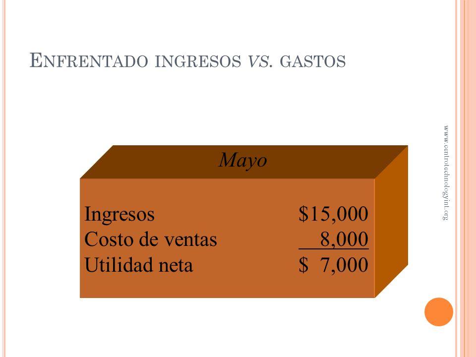 Enfrentado ingresos vs. gastos