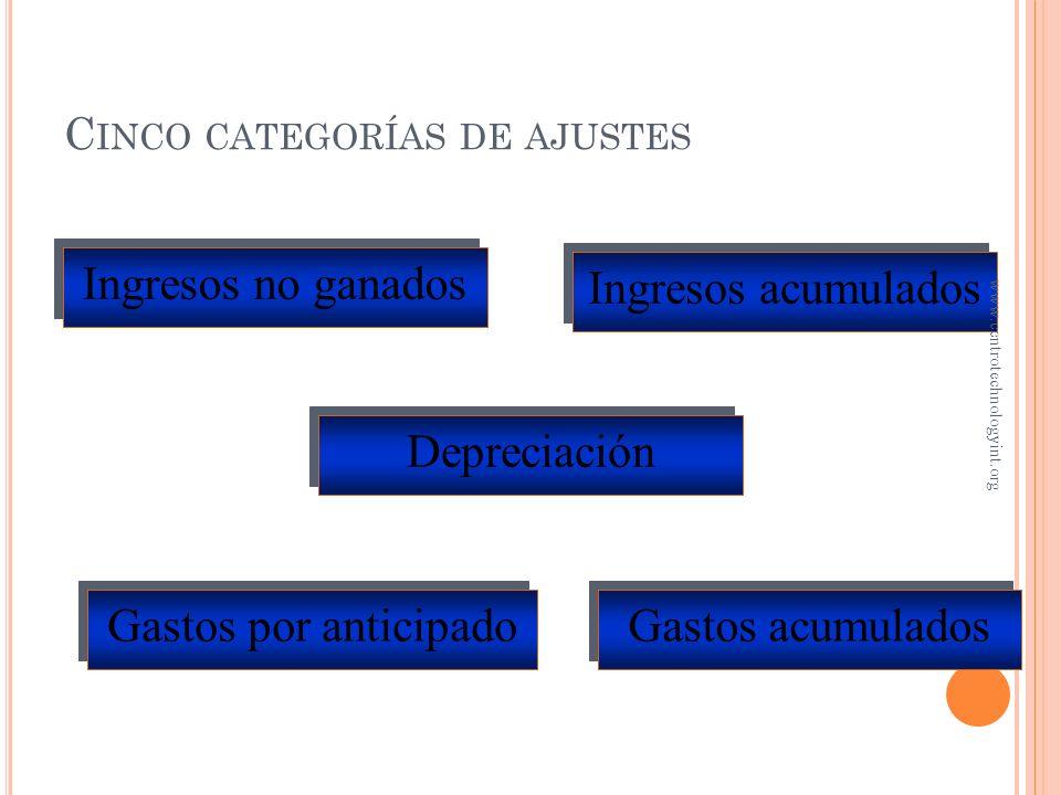 Cinco categorías de ajustes