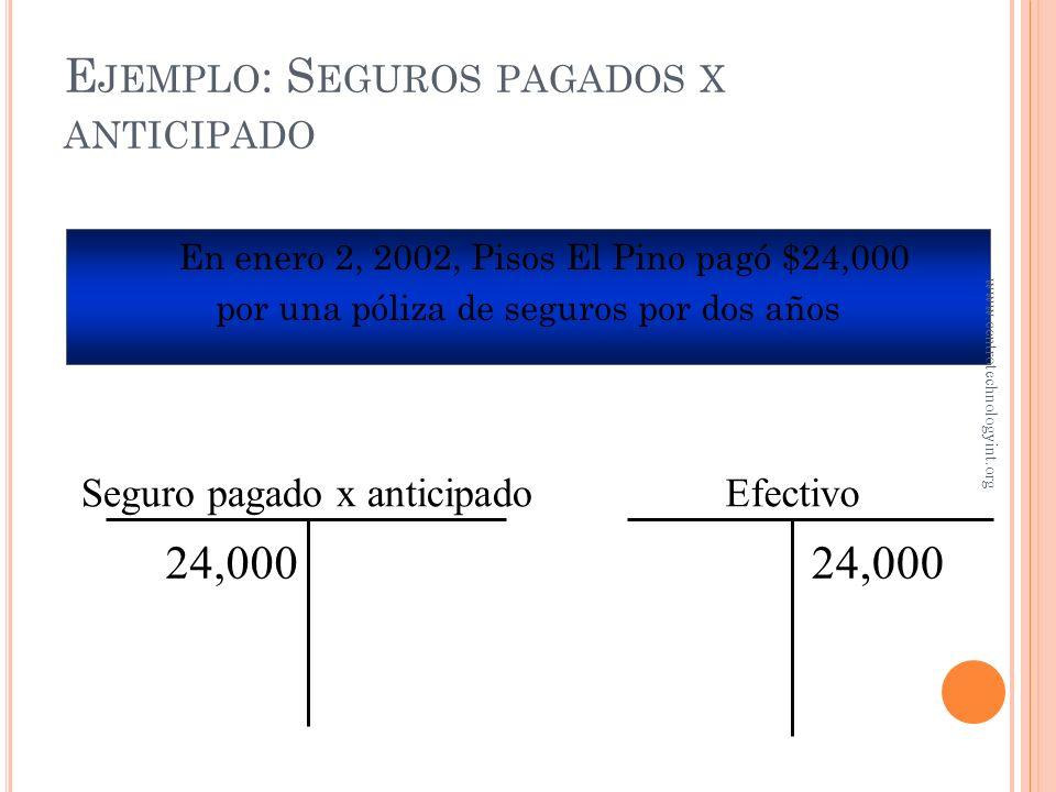 Ejemplo: Seguros pagados x anticipado