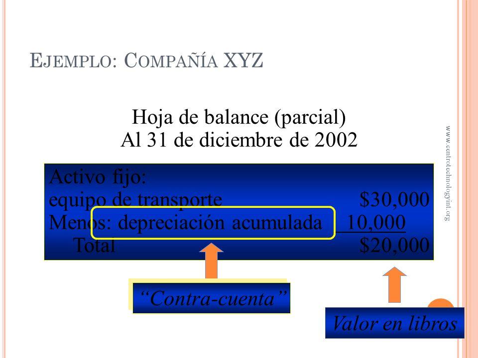 Hoja de balance (parcial)
