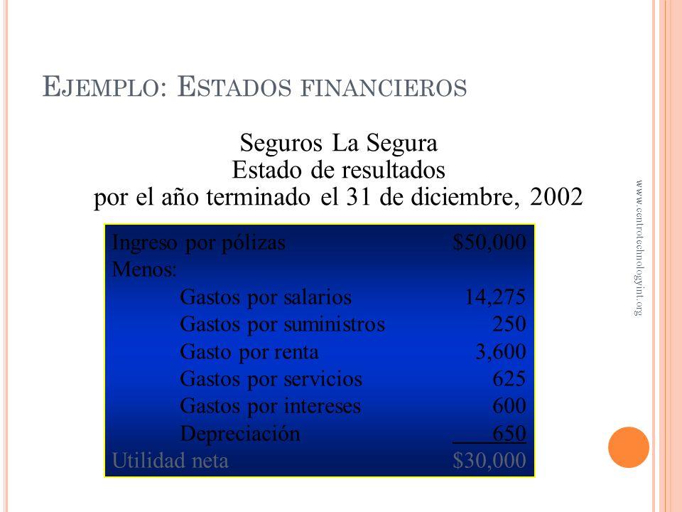 Ejemplo: Estados financieros