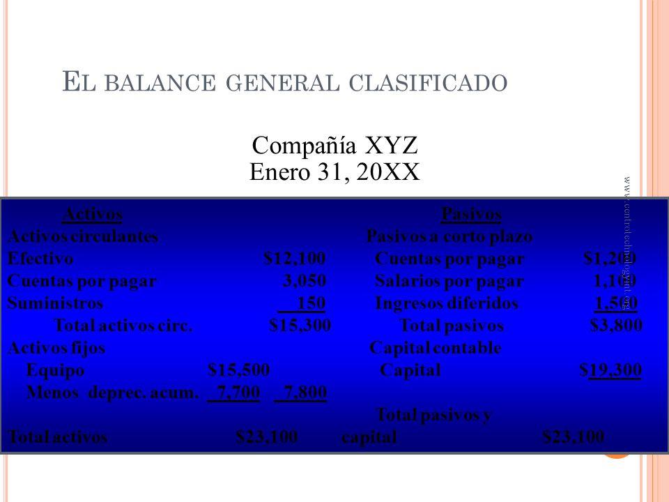 El balance general clasificado