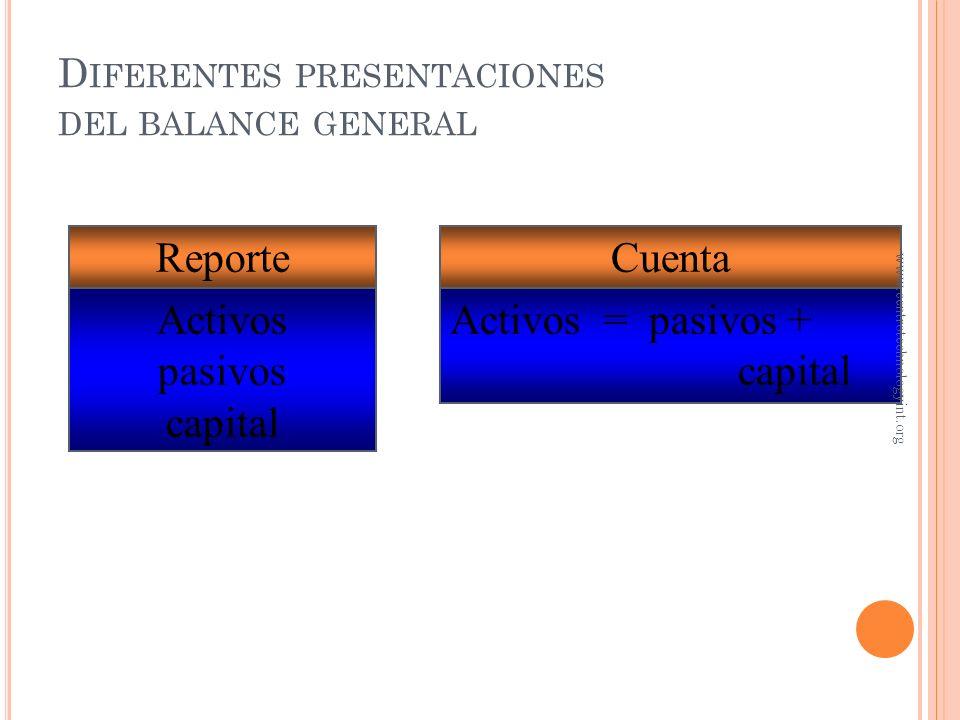 Diferentes presentaciones del balance general