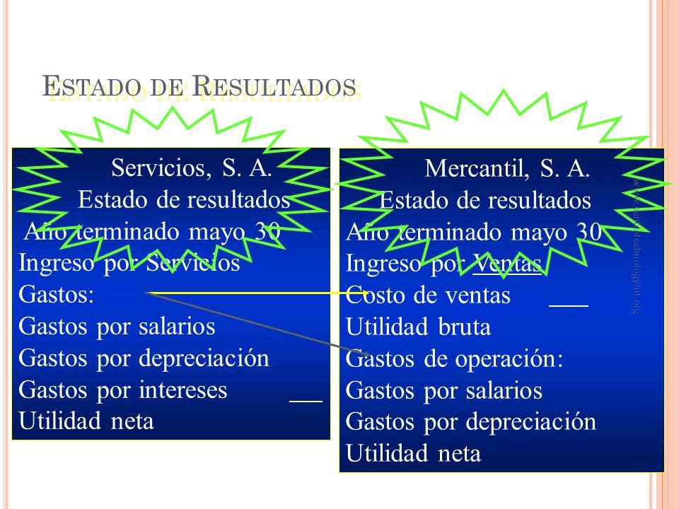 Estado de Resultados Servicios, S. A. Mercantil, S. A.