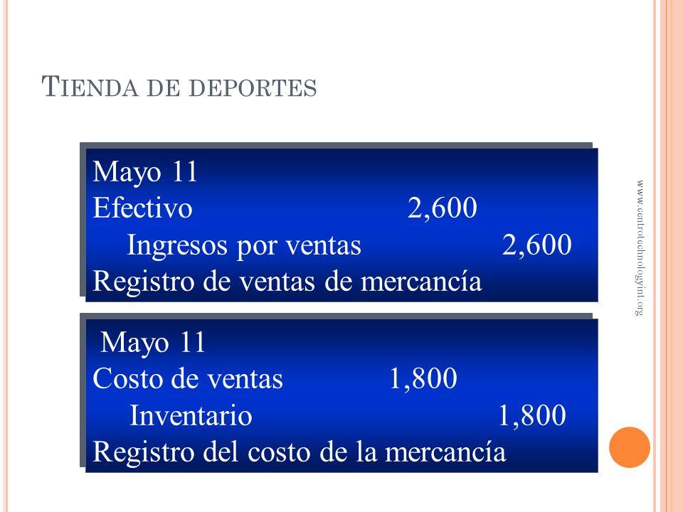 Registro de ventas de mercancía