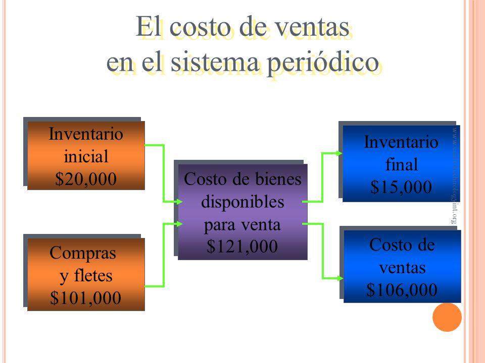 El costo de ventas en el sistema periódico