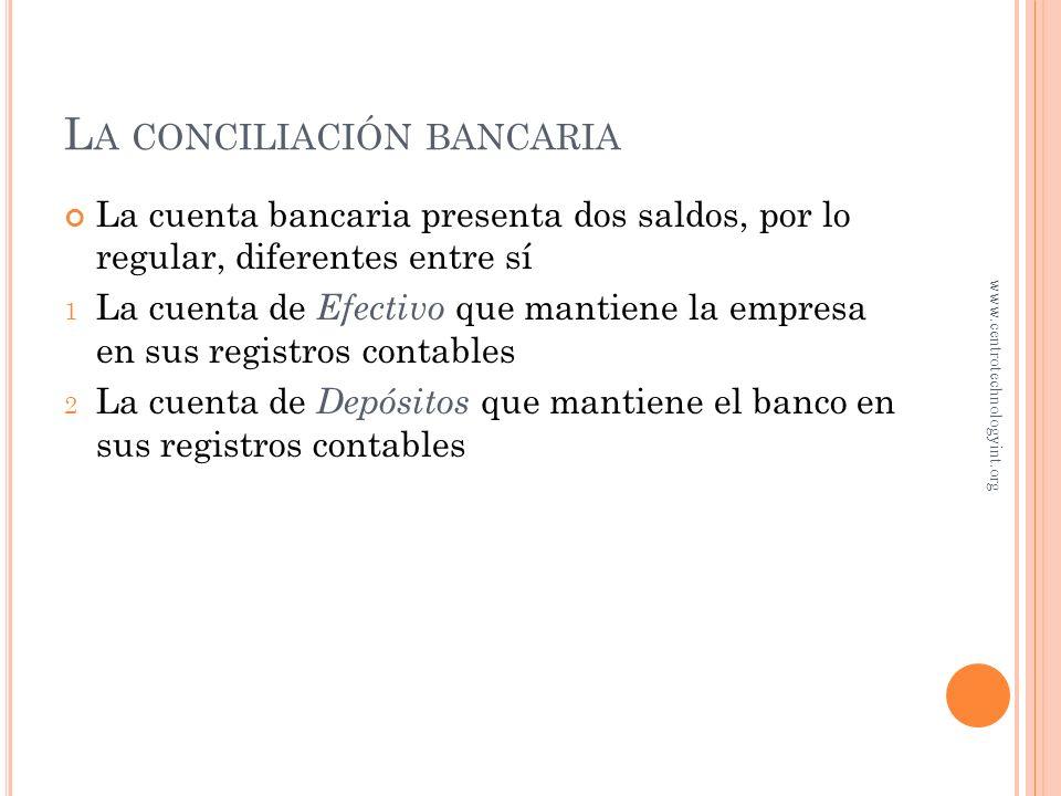 La conciliación bancaria
