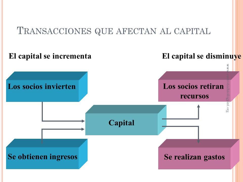 Transacciones que afectan al capital
