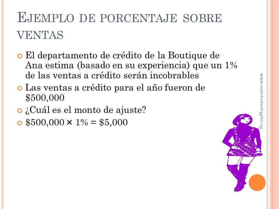 Ejemplo de porcentaje sobre ventas