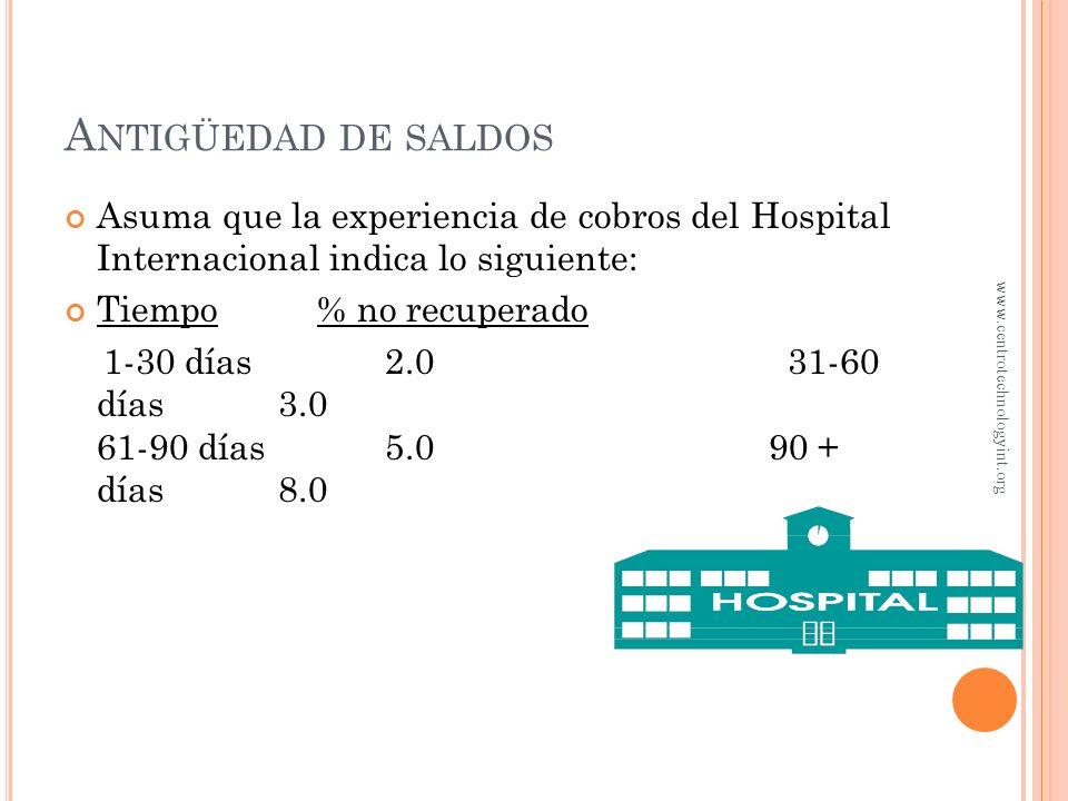 Antigüedad de saldos Asuma que la experiencia de cobros del Hospital Internacional indica lo siguiente: