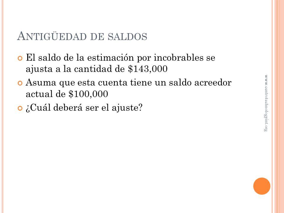 Antigüedad de saldos El saldo de la estimación por incobrables se ajusta a la cantidad de $143,000.