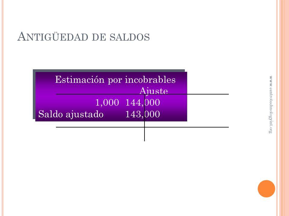 Antigüedad de saldos Estimación por incobrables Ajuste 1,000 144,000