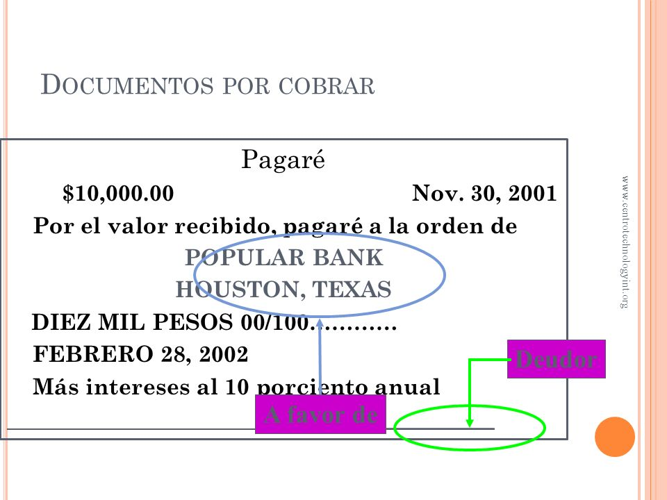 Documentos por cobrar Pagaré Deudor A favor de
