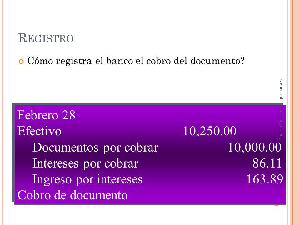 Febrero 28 Efectivo 10,250.00 Documentos por cobrar 10,000.00