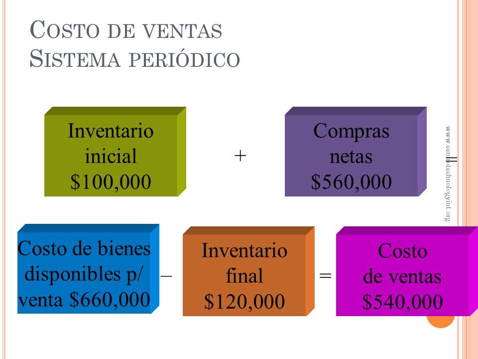 Costo de ventas Sistema periódico