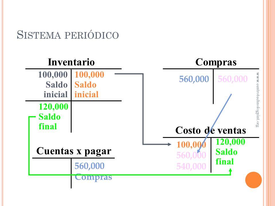 Sistema periódico Inventario Compras Costo de ventas Cuentas x pagar