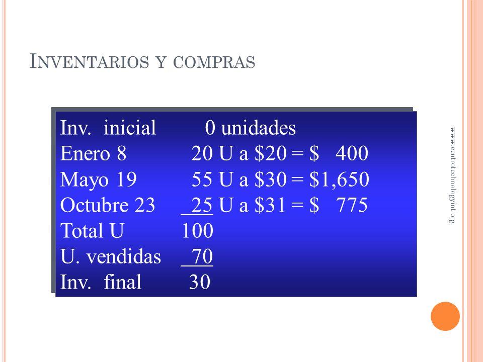 Inv. inicial 0 unidades Enero 8 20 U a $20 = $ 400