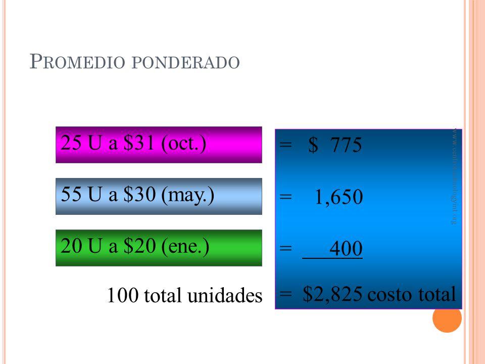 25 U a $31 (oct.) = $ 775 = 1,650 55 U a $30 (may.) = 400
