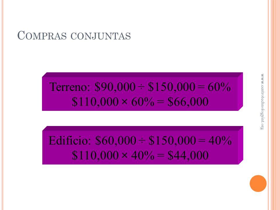 Compras conjuntas Terreno: $90,000 ÷ $150,000 = 60% $110,000 × 60% = $66,000. www.centrotechnologyint.org.