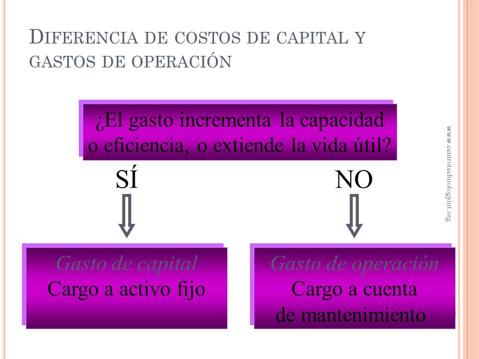 Diferencia de costos de capital y gastos de operación