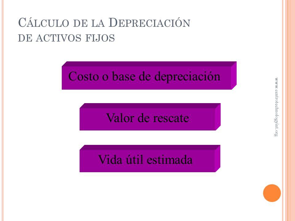 Cálculo de la Depreciación de activos fijos