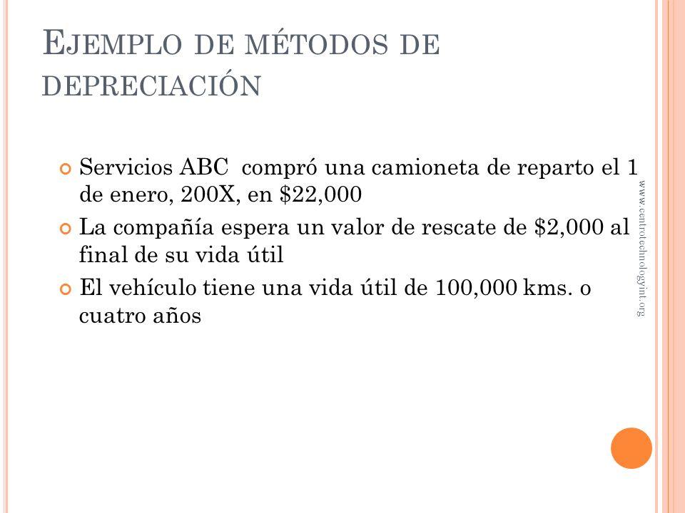 Ejemplo de métodos de depreciación