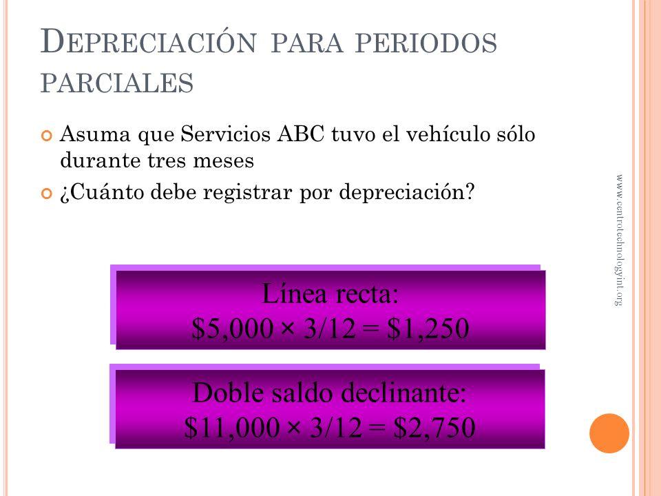 Depreciación para periodos parciales