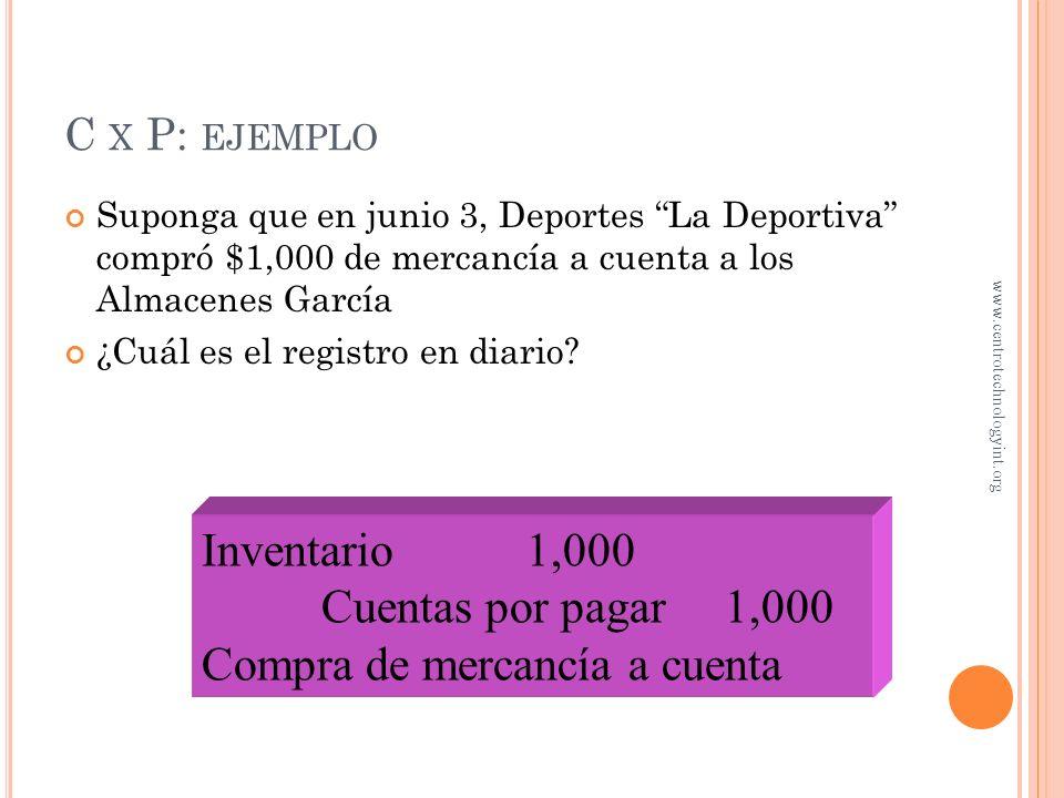 Inventario 1,000 Cuentas por pagar 1,000 Compra de mercancía a cuenta