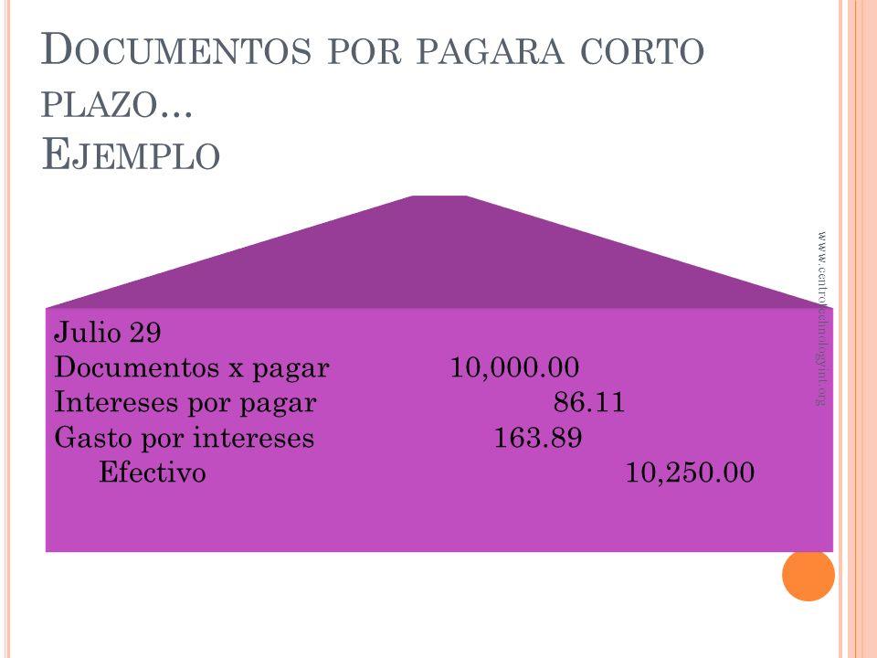 Documentos por pagara corto plazo... Ejemplo