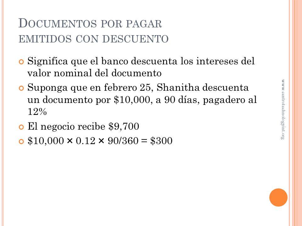 Documentos por pagar emitidos con descuento