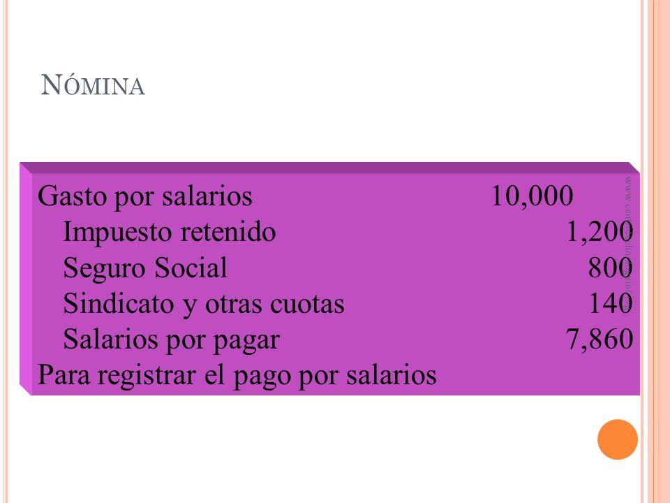Sindicato y otras cuotas 140 Salarios por pagar 7,860