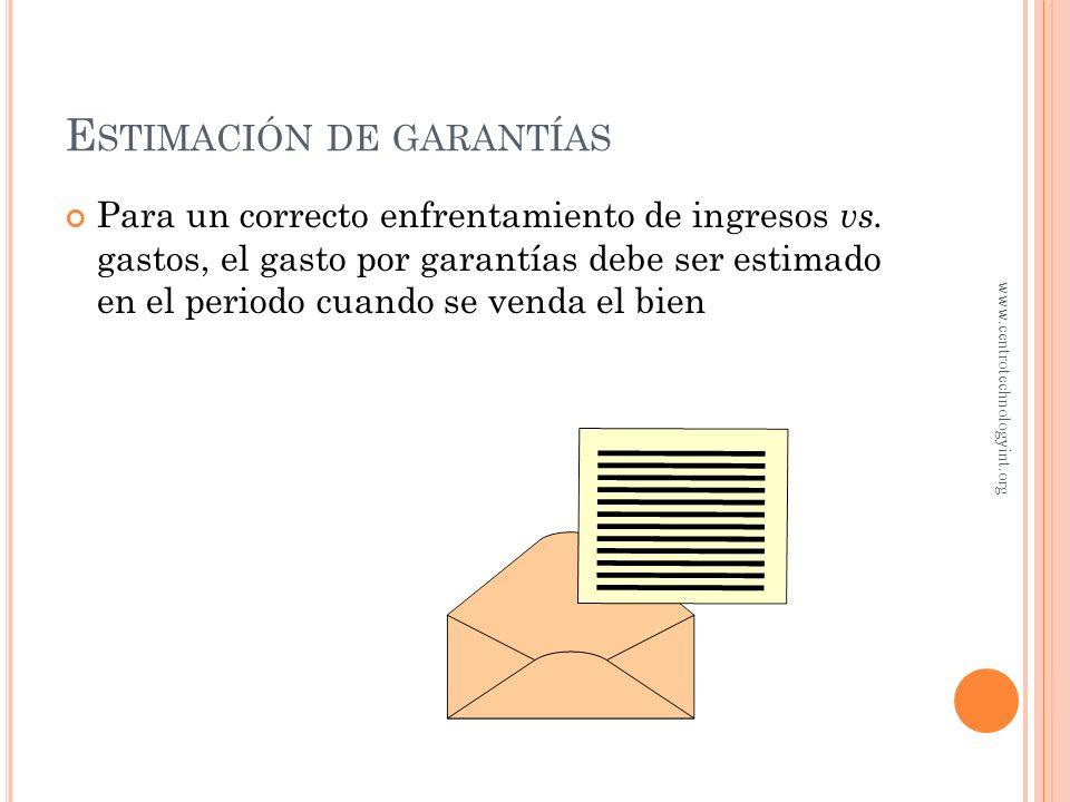 Estimación de garantías