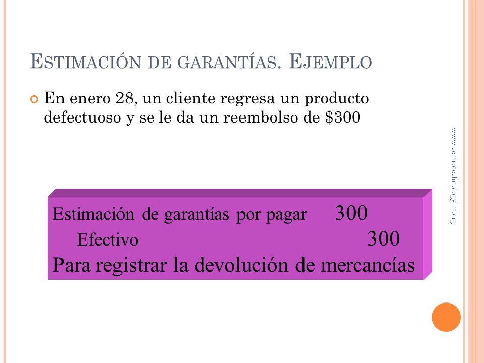 Estimación de garantías. Ejemplo