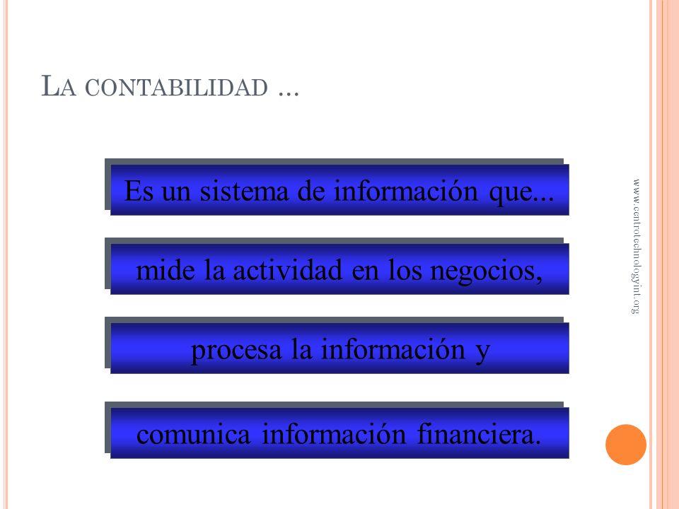 Es un sistema de información que...