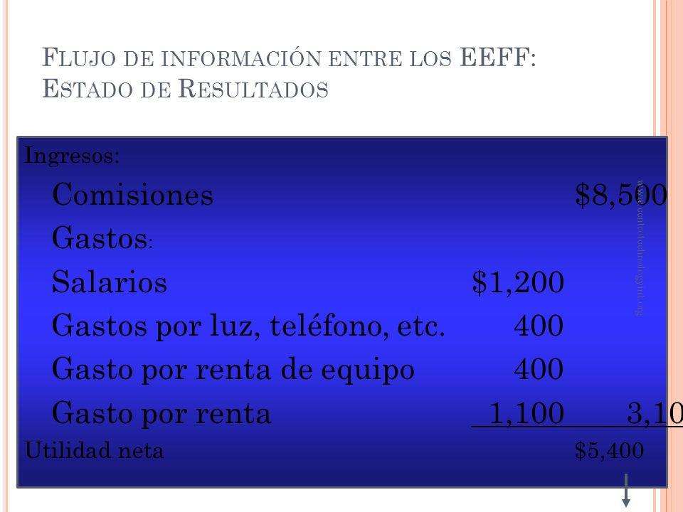 Flujo de información entre los EEFF: Estado de Resultados