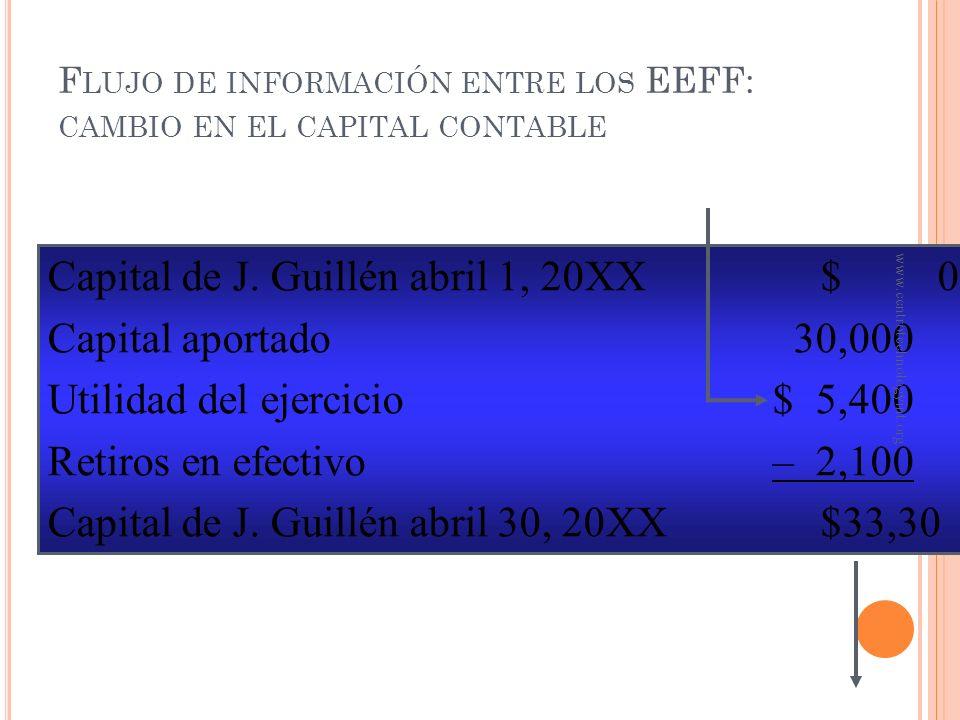 Flujo de información entre los EEFF: cambio en el capital contable
