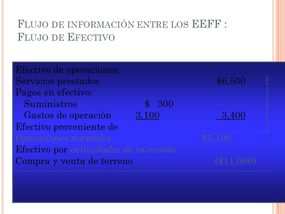 Flujo de información entre los EEFF : Flujo de Efectivo