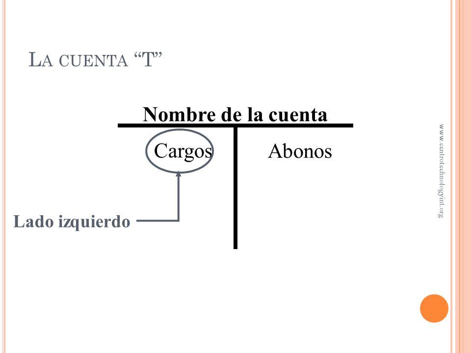 Nombre de la cuenta Cargos Abonos La cuenta T Lado izquierdo