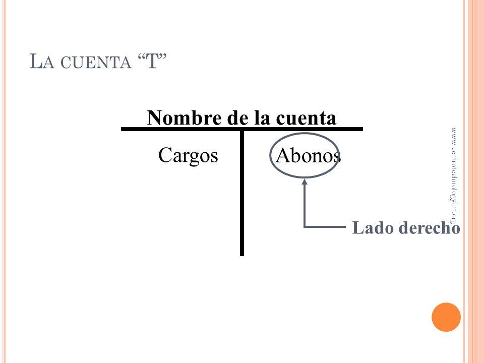 Nombre de la cuenta Cargos Abonos La cuenta T Lado derecho