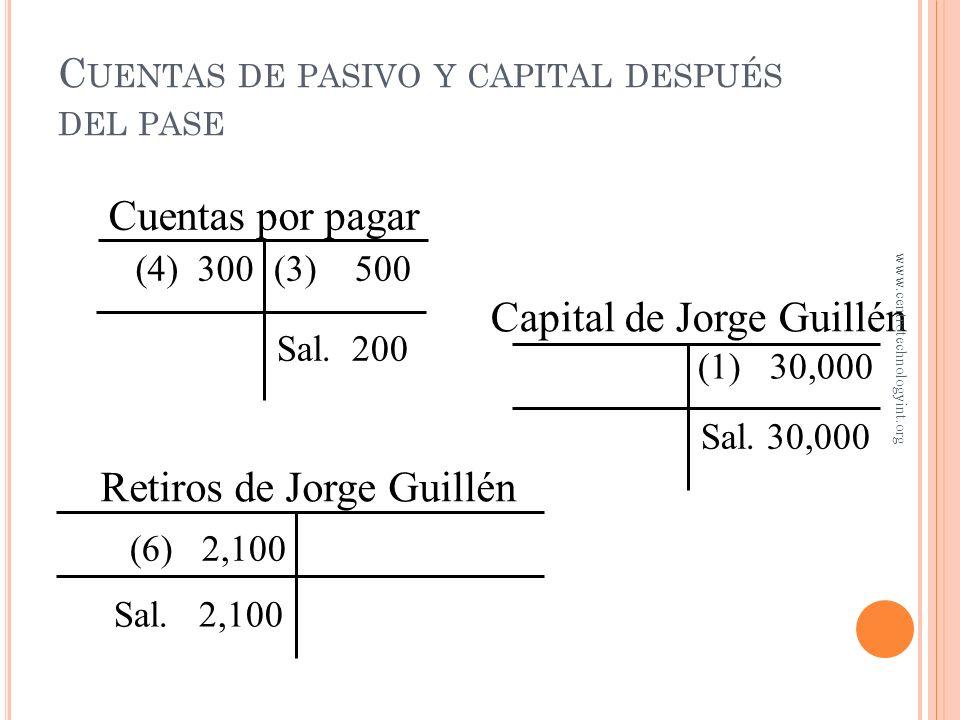 Cuentas de pasivo y capital después del pase