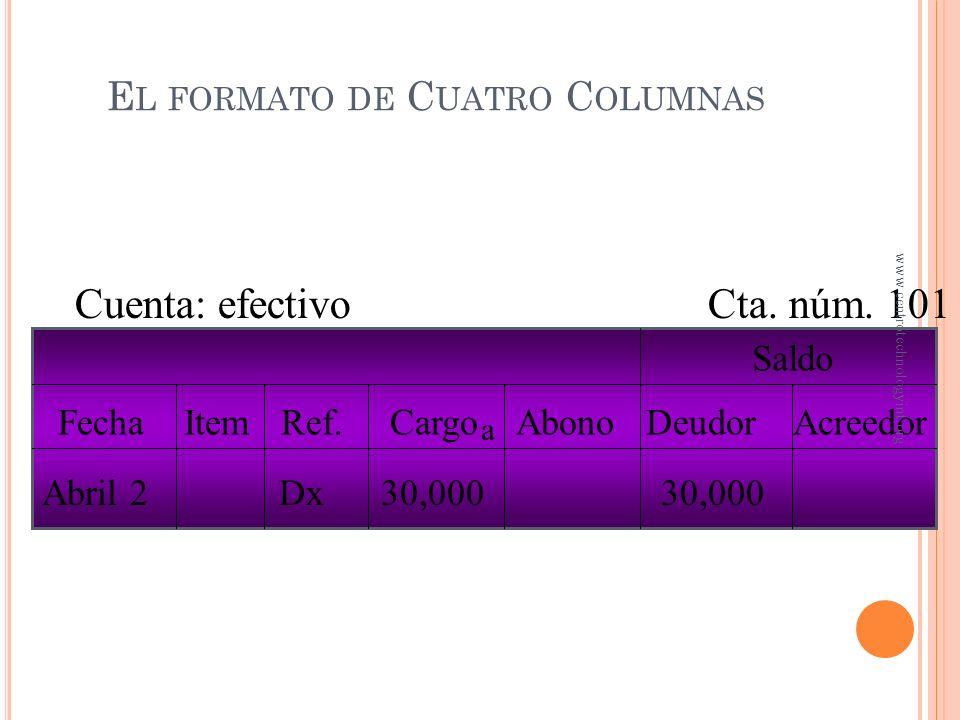 El formato de Cuatro Columnas