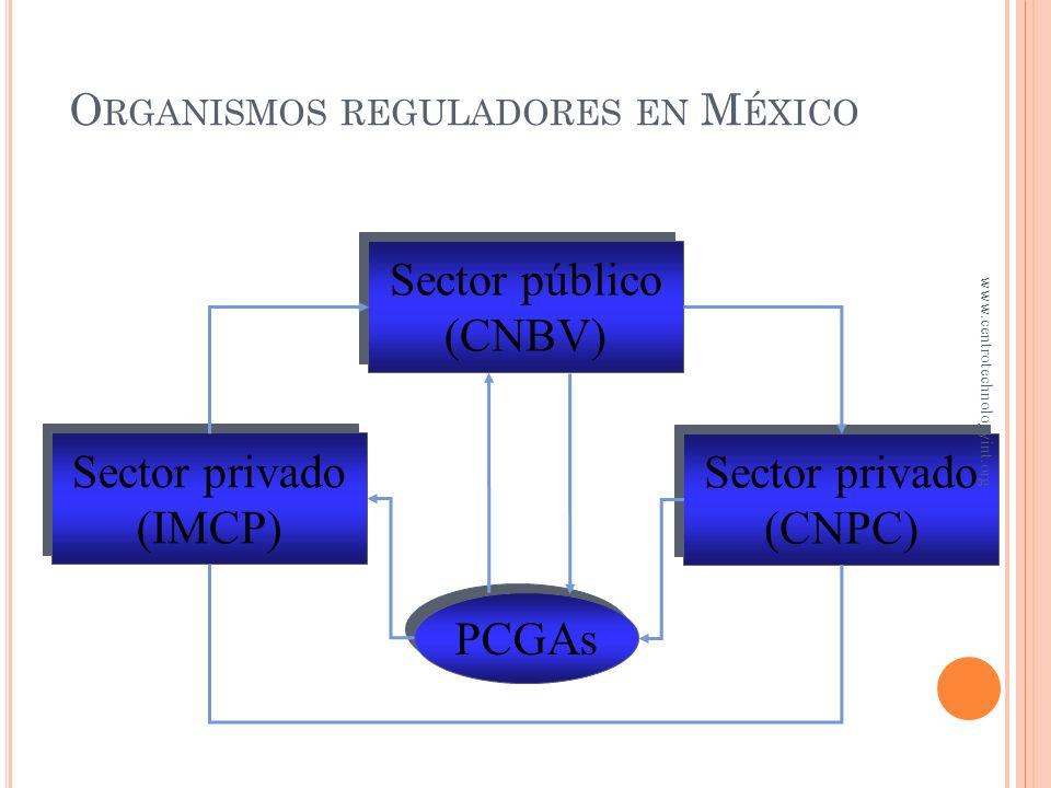 Organismos reguladores en México