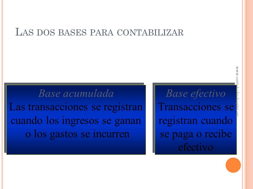 Las dos bases para contabilizar