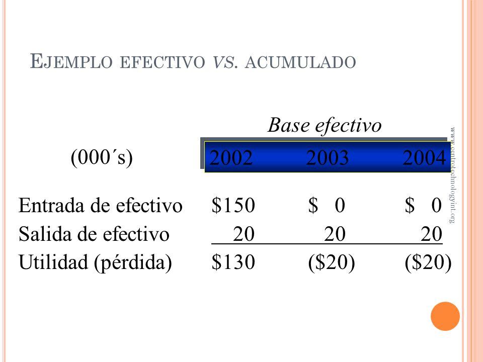 Ejemplo efectivo vs. acumulado