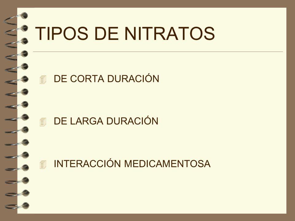 TIPOS DE NITRATOS DE CORTA DURACIÓN DE LARGA DURACIÓN