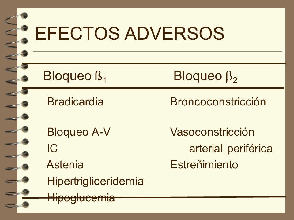 EFECTOS ADVERSOS Bloqueo ß1 Bloqueo 2 Bradicardia Broncoconstricción