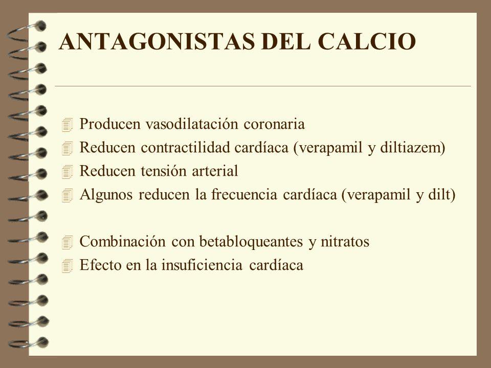 ANTAGONISTAS DEL CALCIO
