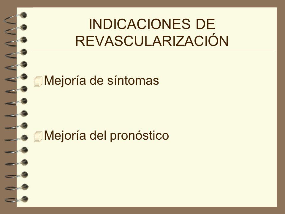 INDICACIONES DE REVASCULARIZACIÓN
