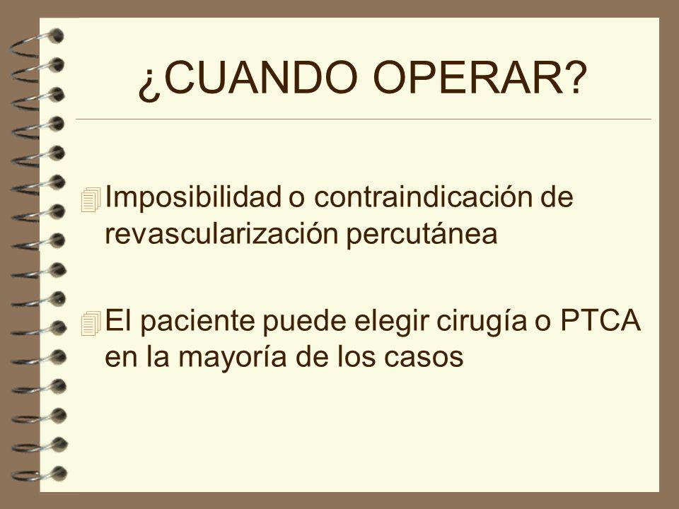 ¿CUANDO OPERAR. Imposibilidad o contraindicación de revascularización percutánea.